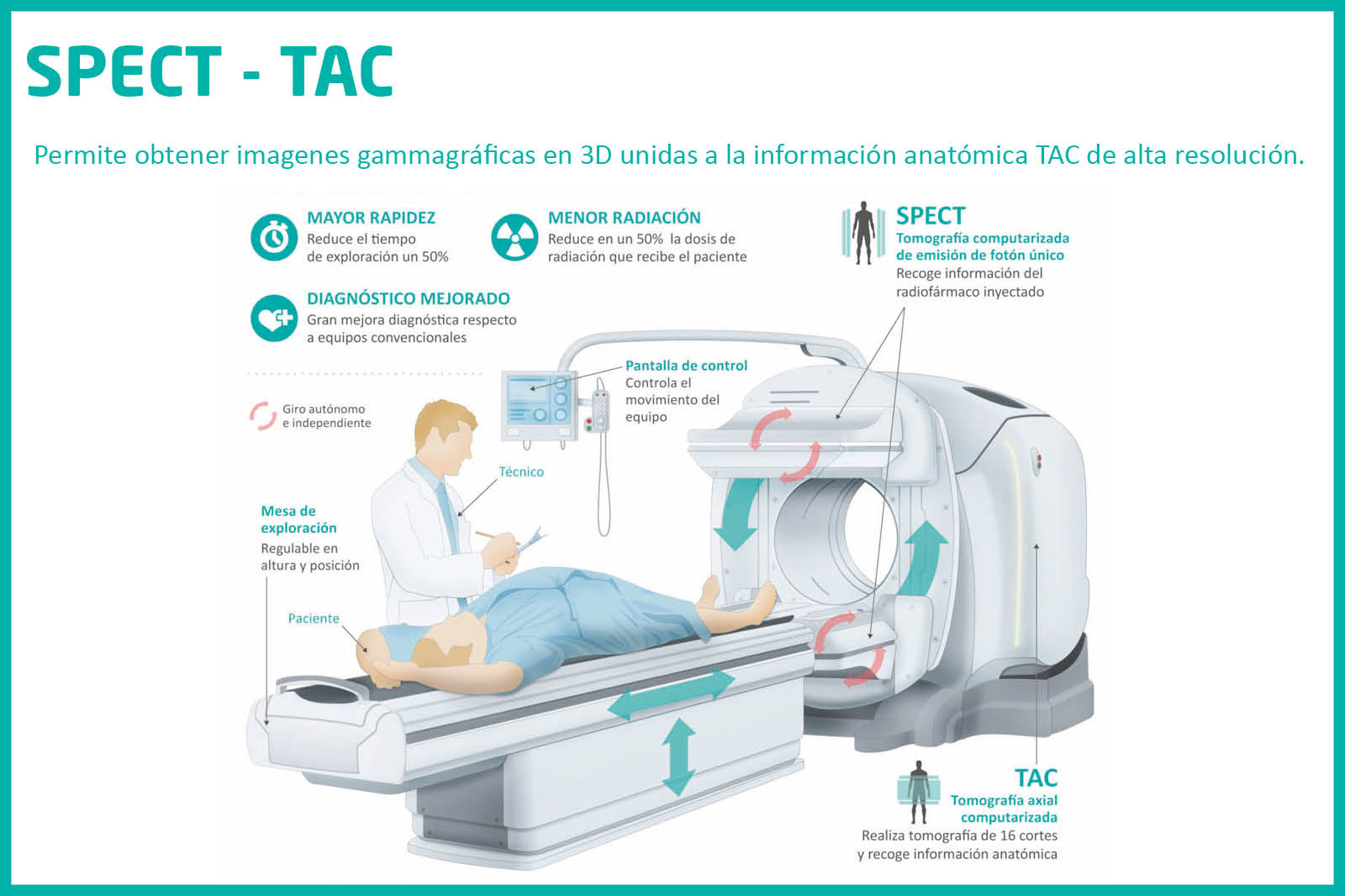 Medicina-Nuclear-SPECT-TAC-Clínica-Rotger-Hospital-Mallorca
